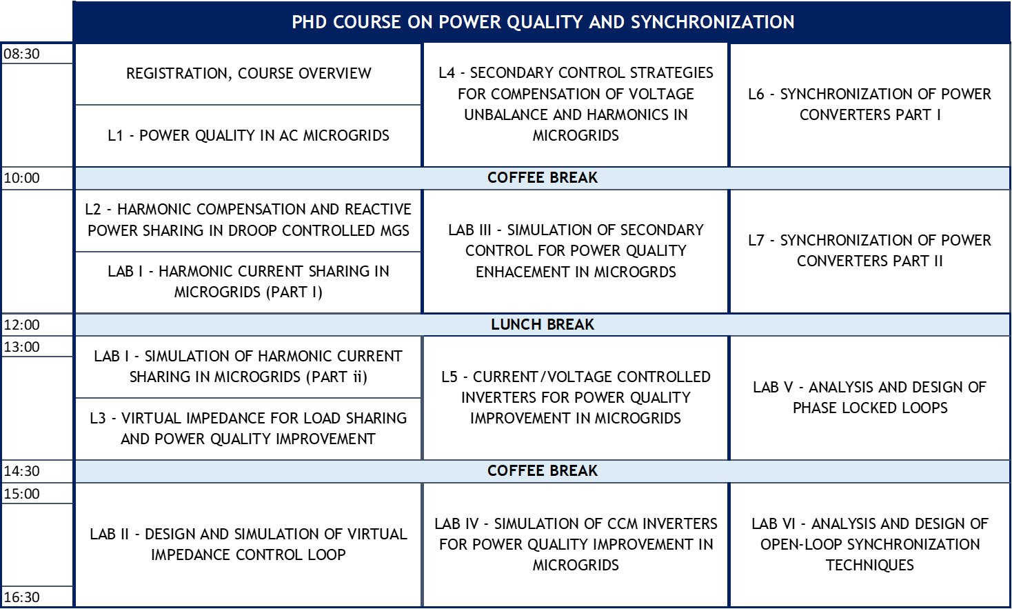 POWER QUALITY COURSE SCHEDULE